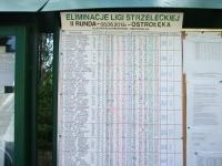 eliminacje-ligowe-ostroleka-001-24